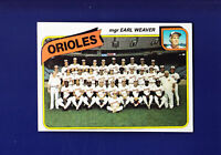 Baltimore Orioles Team Checklist (Unmarked) 1980 TOPPS Baseball #404 (NM)