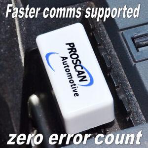 Proscan OBD2 ELM 327 for apple IOS Car Scanner Torque Auto Scan Tool