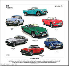 MG FINE ART PRINT - MGB & MGB GT - Mk1 LE V8 Wire wheels chrome or black bumpers