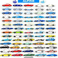 Alpine Renault (A110 A310 A610 BERLINETTE R5 .... ) Affiche Poster voiture sport