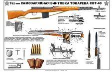 NICE Color POSTER Of The Soviet Russia 7.62x54 SVT-40 Tokarev Sniper Rifle BUY