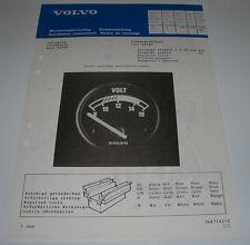 Einbauanleitung Volvo 360 / 340 hatchback / sedan Spannungsmesser Stand 1986!