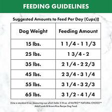 New listing Nutro Natural Choice Adult Dry Dog Food, Lamb & Brown Rice Recipe Dog Kibble