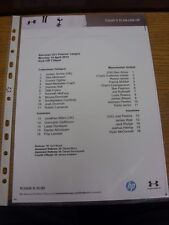 14/04/2014 Tottenham Hotspur U21 v Manchester United U21  (single sheet teamshee