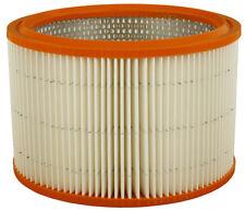 Lamellenfilter für Nilfisk - Alto 107400562 STAUBKLASSE H, Filter Absolutfilter