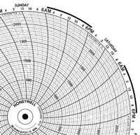 Honeywell Bn  24001661-015 Chart,10.313 In,0 To 2400,7 Day,Pk100