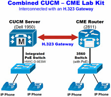 Combined Cisco CUCM CME Lab Dell 1950 Server + 2811 Voice Gateway CCNA CCNP CCIE