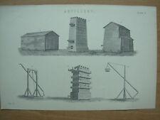 Antico 1880 Vittoriano Stampa ARTIGLIERIA Medievale PIASTRA 2