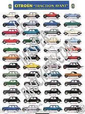 CITROEN Traction avant 7A 11C 22  ..... (Affiche grande fiche Poster automobile)