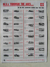 MG P TYPE TA,TB,VA,WA,TC,Y,ZA,ZB,MGA,MGB,MIDGET,ORIGINAL FACTORY ISSUED POSTER.