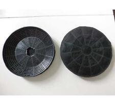 Aktivkohlefilter Kohlefilter Umluft F.BAYER KF-HC2