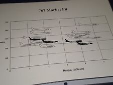 Boeing 767/200 and 767/300 Aircraft Market Fit