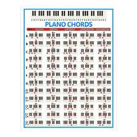 Klavier lernen Wissen Klavierakkorde üben Klavierklasse Großes Wandplakat