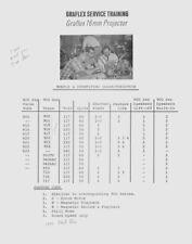 Graflex 800 & 900 16mm Projector Service Training Manual Reprint