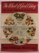 Original Vintage Kitchen Poster Food Art Pin-up Balance Diet Wheel Good Eating