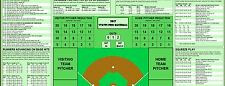 BJY - Statis Pro Baseball FAC, Charts, Rules, Game Board, Scoresheets - all PDF