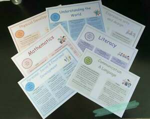 A5 2021 EYFS Early Learning Goals posters,classroom display Childminder,resource