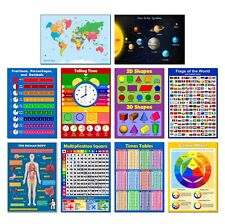 SCHOOL EDUCATIONAL GLOSSY POSTER PACK for Kids, Primary Junior Nursery Posters