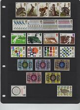 GB 1977 Commemorative Year set Unmounted Mint