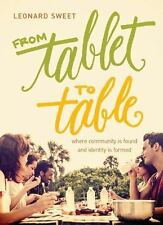 From Tablet to Table : Where Community Is Found and Identity Is Formed by Leona…