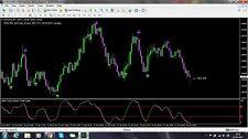 Le Opzioni Binarie Turbo Plus + + v2 Forex Trading Indicatore