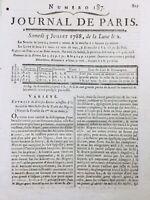 Traite des esclaves 1788 Niger Afrique Esclavage Société de Manchester  England