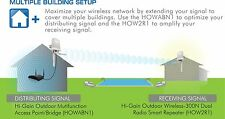 Building to Building  Wireless Solutions -AP to Repeater [HOWABN1+HOW2R1]