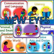 EYFS 7 areas of learning posters + banners on CD-teaching resource,childminders