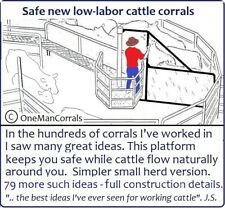 The Latest One-Man Cattle Corral Designs & Ideas -100 diagrams online