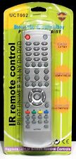 Replacement Remote Control for DVD Player LOEWE / LOEWE DVD Replacement
