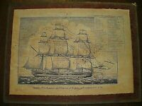 "Antique Print ""Steels"" The Elements and Practice of Rigging & Seamanship 1794"