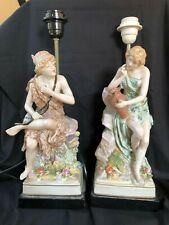 Antique porcelain pair of lamps. High quality. 19th century