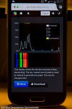 Fai DA TE MINI Smartphone SPETTROMETRO | spektrometer | spectromètre | espectrómetro