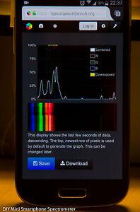 DIY Mini Smartphone Spectrometer | Spektrometer | Spectromètre | Espectrómetro