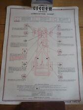 SINGER 12 CASTROL LUBRICATION CHART FOR 1938 jm