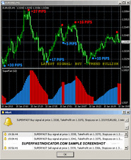 Forex Super Fast Indicator  alert audio e email