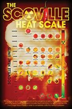 SCOVILLE - PEPPER HEAT SCALE POSTER - 24x36 CHART LIST HOT 241289
