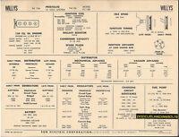 1965 WILLYS JEEP F4-134 Prestolite/Delco 12-Volt Car SUN ELECTRONIC SPEC SHEET