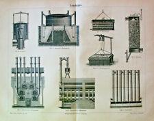 1896 Antique LEUCHTGAS COAL GAS LAMP LEUCHTGAS TOWN Art Lithograph Chromatograph