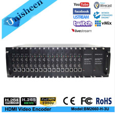 3U 16 Channels IP MPEG-4 AVC/H.264 H.265 HDMI Video Encoder IPTV Live Broadcast