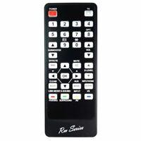 RM-Series Mando a Distancia Home Cinema Para Panasonic N2QAYC000027
