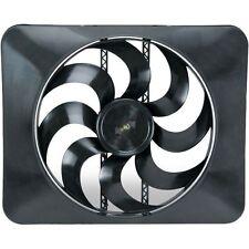 Gebläse & Ventilatoren