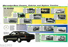 MERCEDES Coupes/Cabrios/Sedans History Mini-Brochure:220,300SEL 6.3,500E,AMG,E55