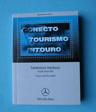 Libro de tabla mercedes omnibus conecto tourismo Intouro 2003