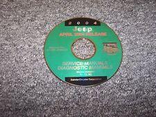 2004 Jeep Liberty Shop Service Repair Manual DVD Limited Renegade 2.4L 3.7L V6