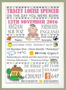 The Day You Were Born New Baby Birth Personalised Memory A4 Framed Print Gift