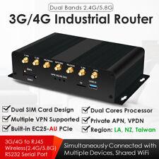 Dual SIM 4G LTE Industrial WiFi Wireless Router W/Bundled EC25-AU Mini PCIe