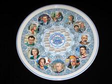 Millenium Queens Ware Calendar Plate 2000 Art & Music by Wedgwood China England