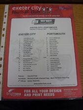 08/02/2014 Colour Teamsheet: Exeter City v Portsmouth  . Thanks for viewing our