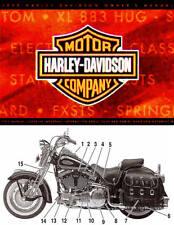1999 HARLEY-DAVIDSON OWNERS MANUAL -XLH-FLSTF-FLSTS SPRINGER